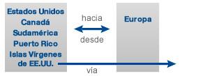 ESTADOS UNIDOS, ISLAS VÍRGENES DE EE.UU., PUERTO RICO, CANADÁ Y SUDAMÉRICA (EXCEPTO BRASIL, CHILE, PERÚ) HACIA/VÍA/DESDE EUROPA